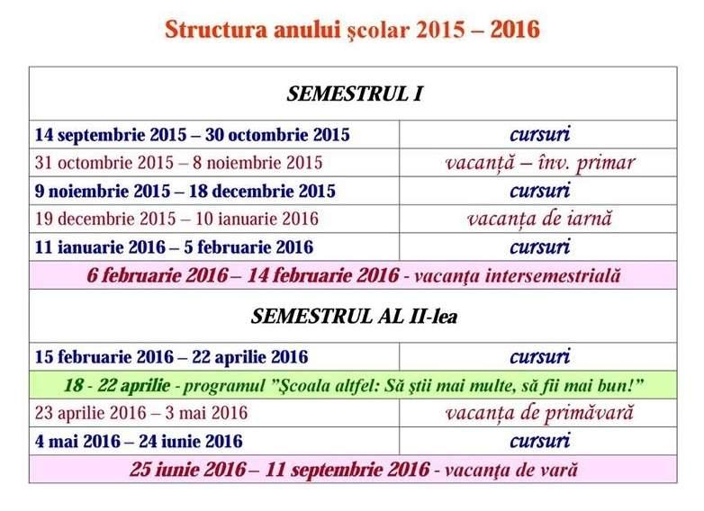 structura an scolar 2015-2016